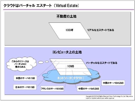 cloud1-1