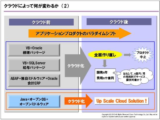 cloud1-6